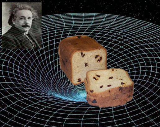 Would Einstein rate a