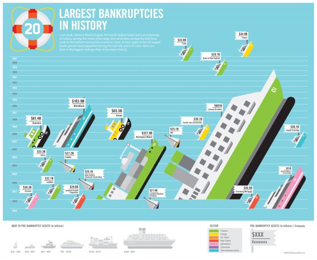 On the Importance of Inflation in Infographics