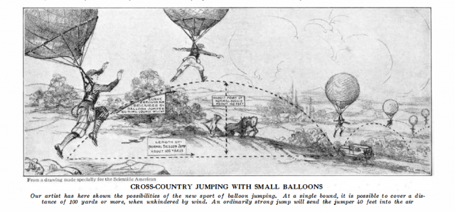 Whatever happened to balloon jumping?