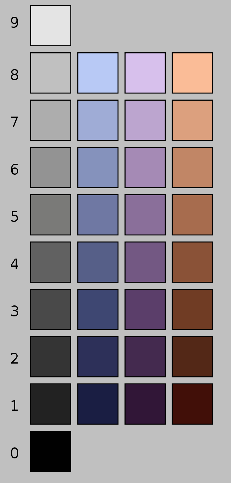 Munsell color scale, showing that multiple colors can have the same lightness value.